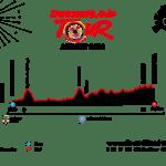 Deutschland Tour 2021 Etappe 2 Sangerhausen Ilmenau Weimar Kyffhäuser Profil